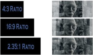 How to pick your aspect ratio. Examples of three different aspect ratios 4:3, 16:9, and 2.35:1