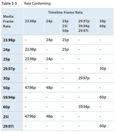 30fps-60fps-frame-rate-chart