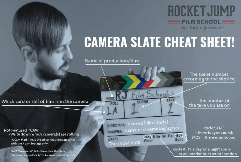 2nd AC slating cheat sheet. Perfect for learning how to slate.